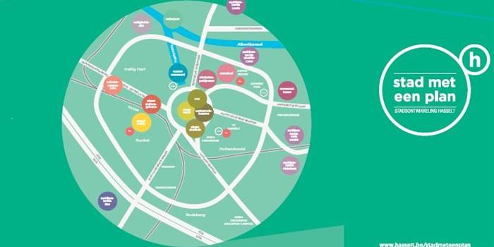 Stadsontwikkeling - Stad met een plan