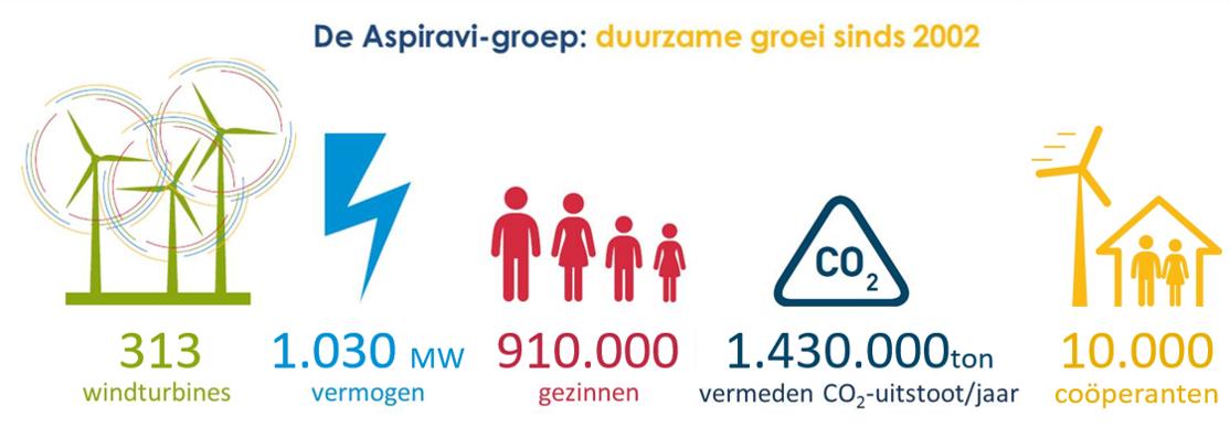 Kerncijfers NL zonder rand