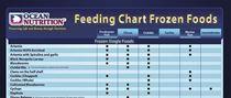 Feeding Chart Ocean Nutrition Frozen Foods